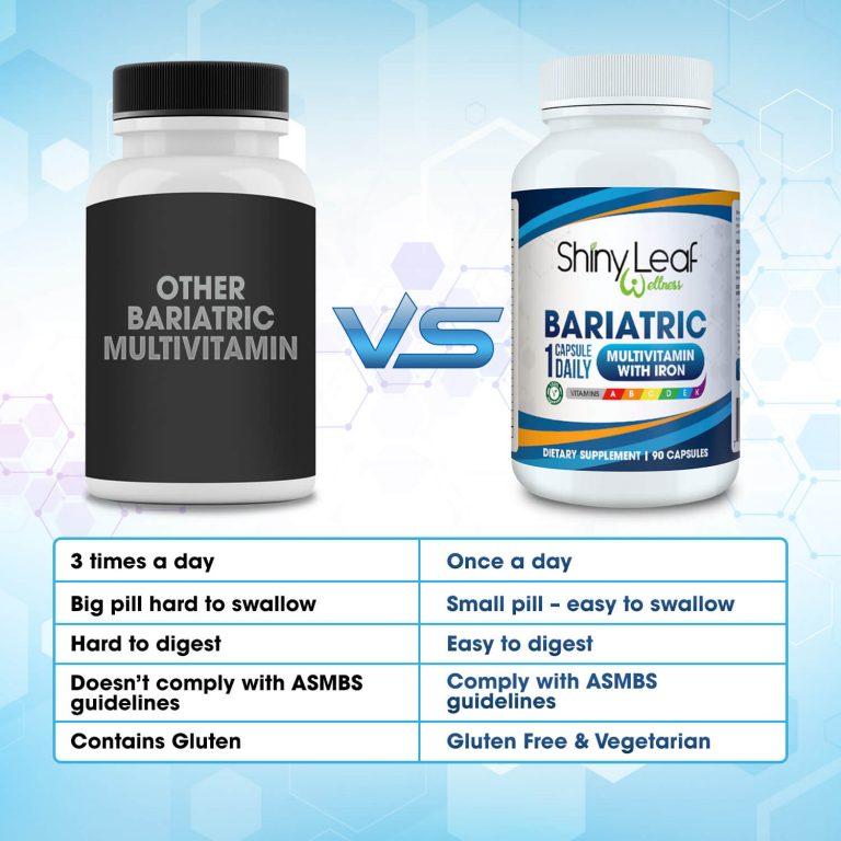 Bariatric Multivitamin Features