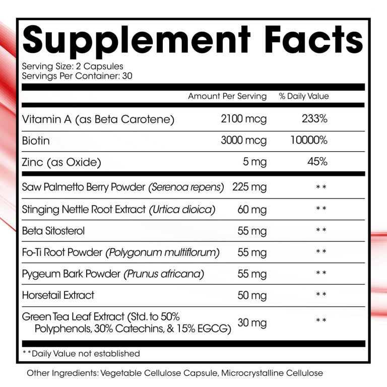 ActivHair Supplements Facts