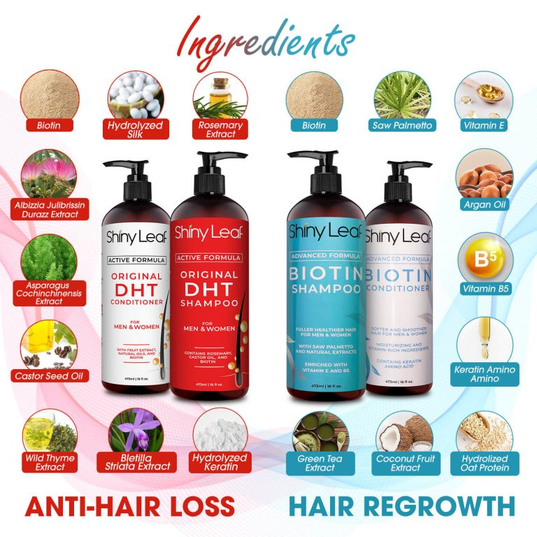 Anti-Hair Loss and Hair Growth Ingredients